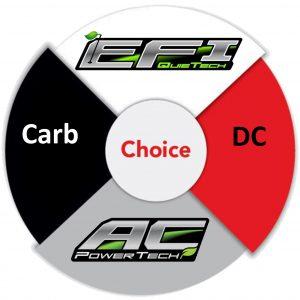 ProYamaha Gold Cars EFI or AC, DC or Carb